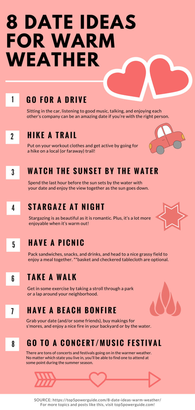 8 Date Ideas For Warm Weather (INFOGRAPHIC)