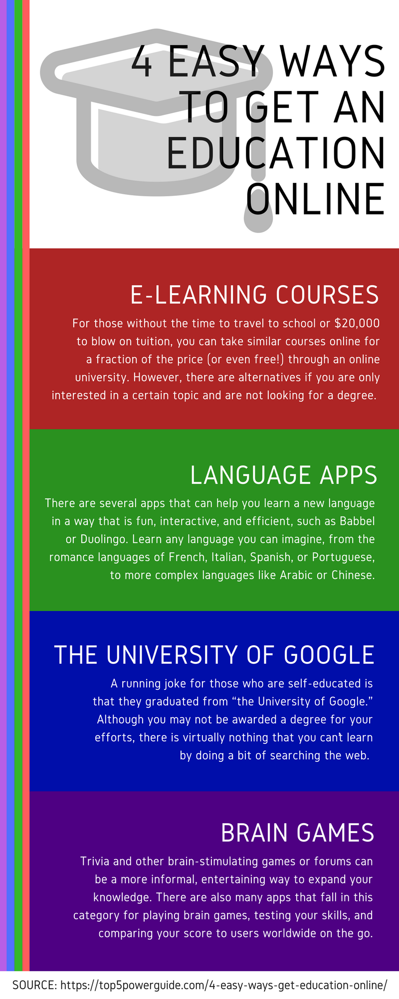 4 EASY WAYS TO GET AN EDUCATION ONLINE INFOGRAPHIC